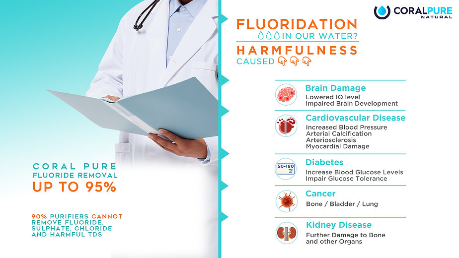 Harmful effects of flouride Coral Pure Water Filter Alkaline Water Hydrogen Purifiers Antioxidant TDS
