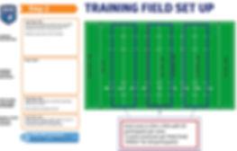 TrainingFieldSetup2.jpg