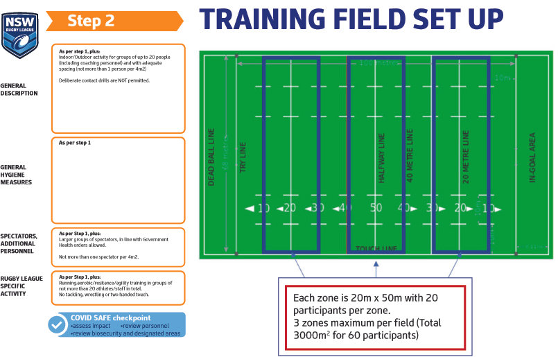 TrainingFieldSetup2.jpg