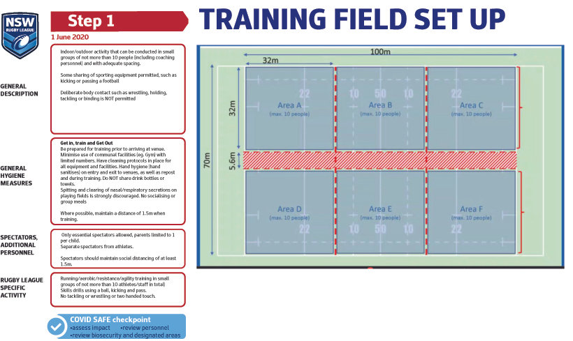TrainingFieldSetup1.jpg