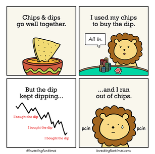 Chips & Dips.png