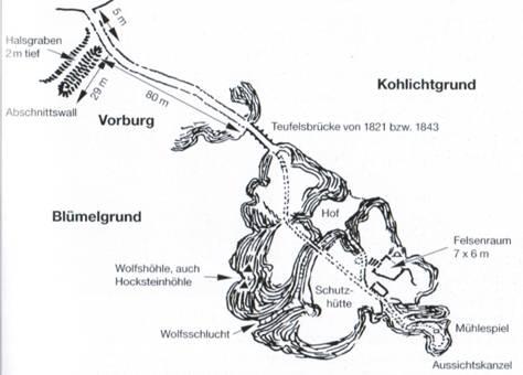 Hockstein