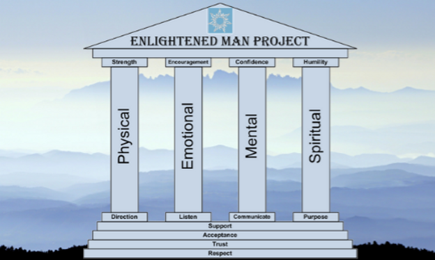 Enlightened Man Project_edited.png
