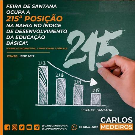 Feira de Santana só cai no índice do IDEB