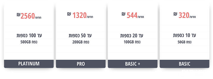 table price 4.png
