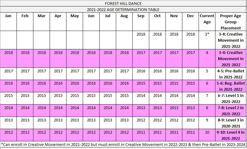 Age Determination table.jpg
