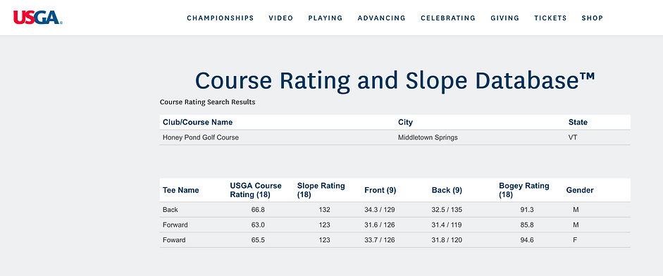 HP USGA Rating & Slope.png