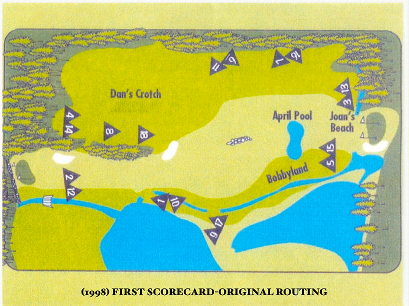 First Scorecard - Original Routing.png