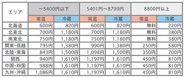 送料表_imgs-0001_edited.jpg