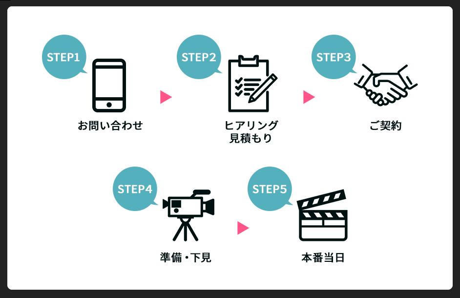 step_txt.png