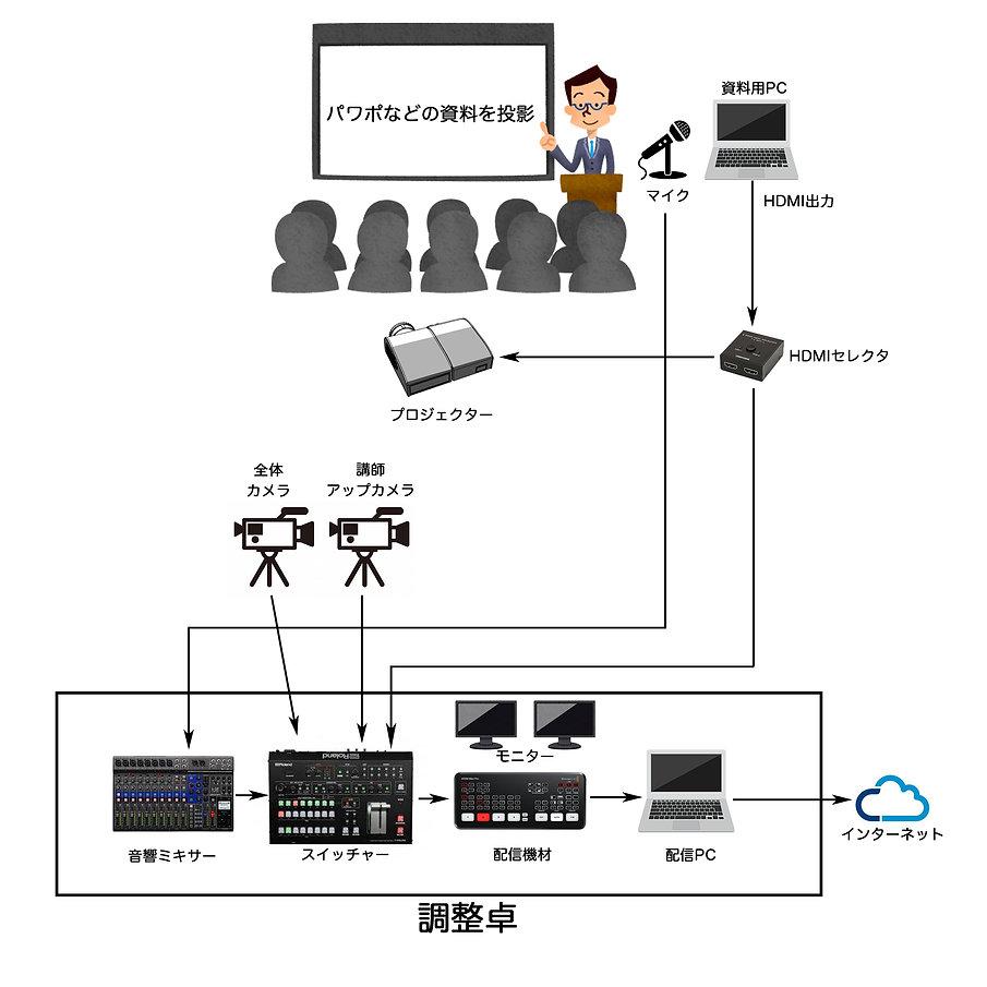 システム図(講師用).jpg