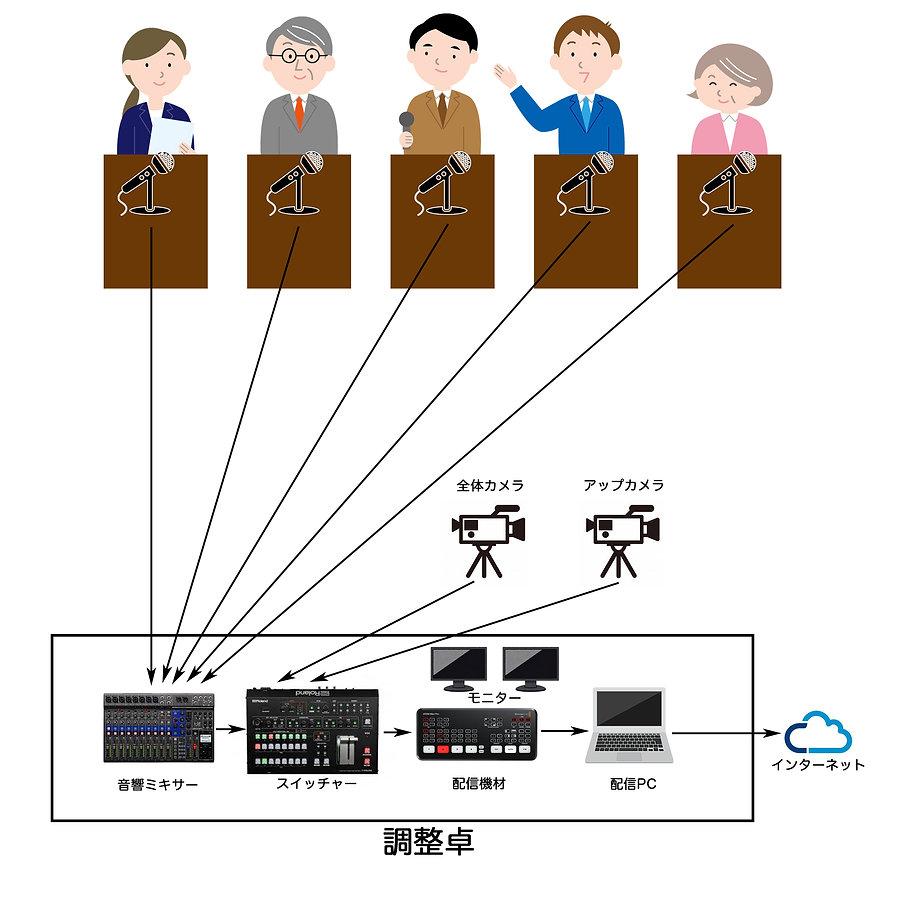 パネルディスカッションシステム図.jpg