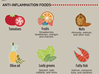 6 Tips to Fight Inflammation