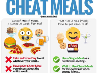 Cheat Days vs Meals - Are You Doing It Wrong?