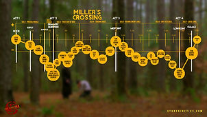 SK PC 007_MILLER'S CROSSING_Diagram 2.jp