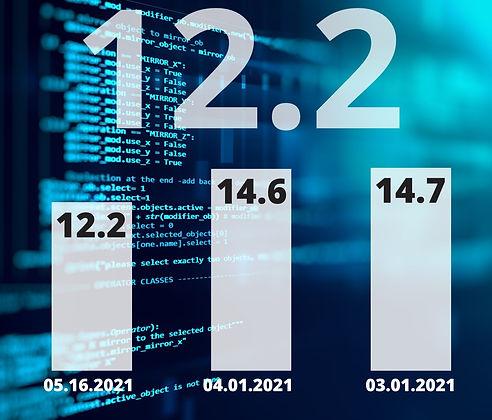 Software%20100%20Market%20Cap%20Index%20