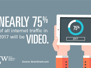 Optimize Your Video Marketing in 2017