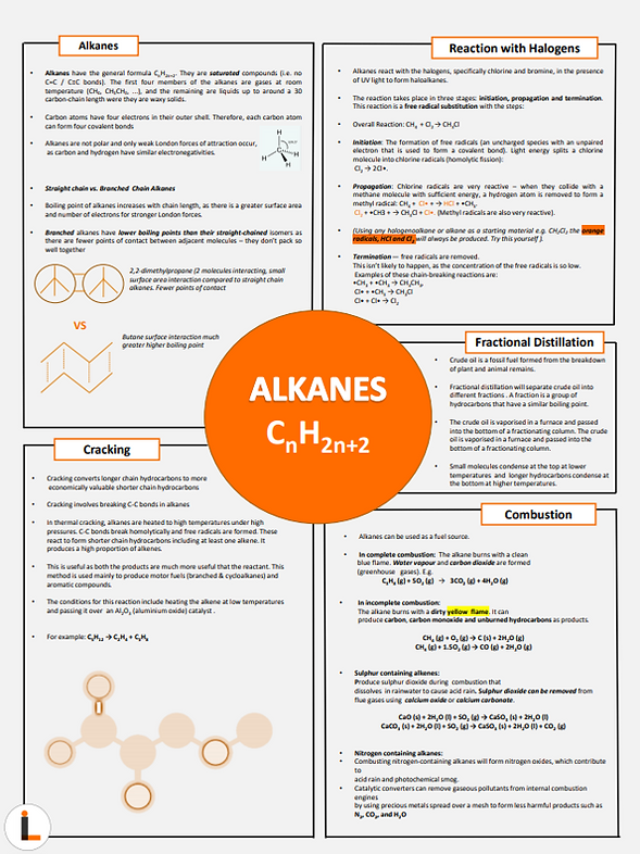 Alkanes.png