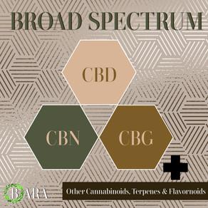 Broad Spectrum vs Full Spectrum vs CBD Isolate & The Entourage Effect