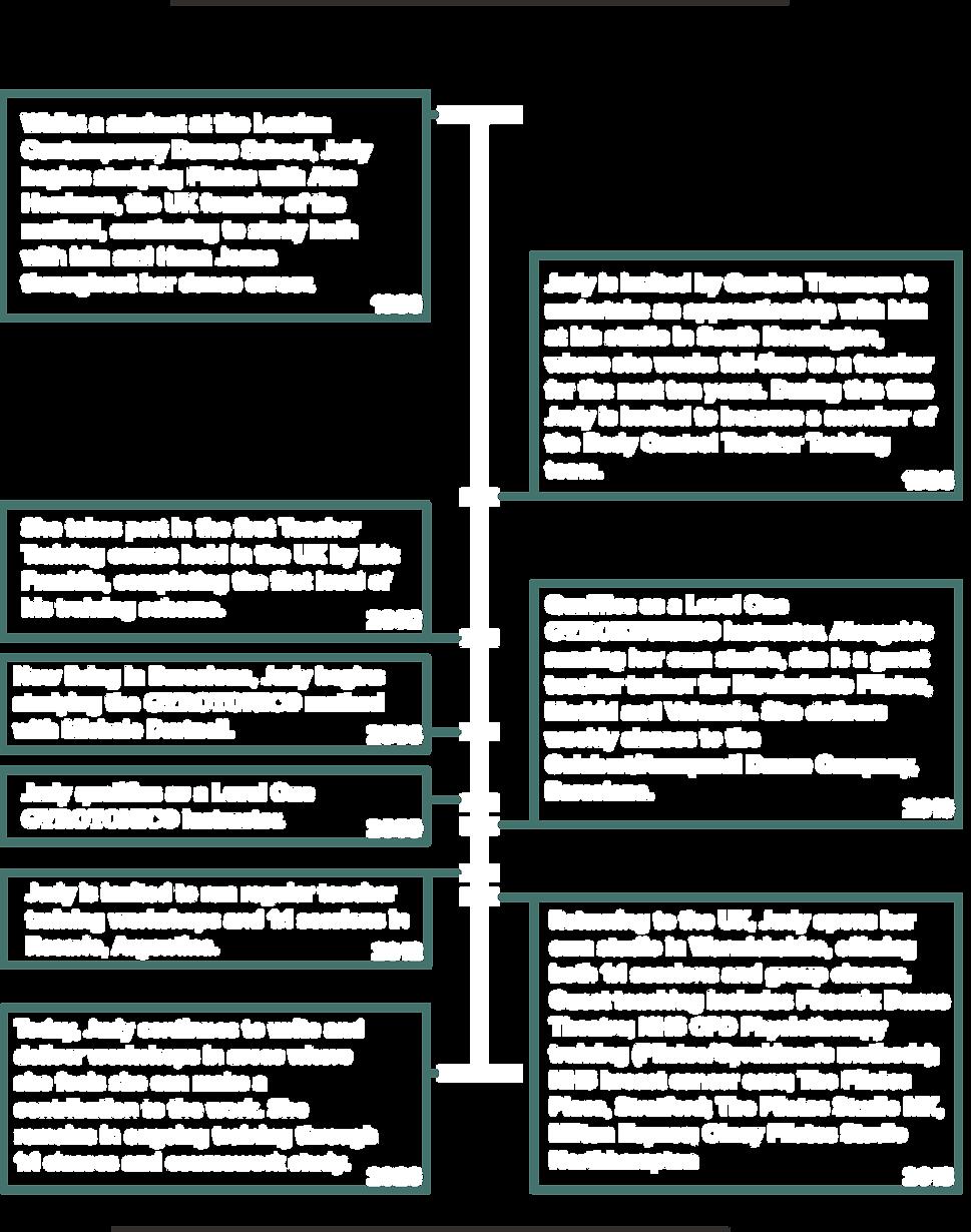timeline1.png