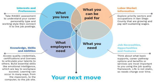 Your-Next-Move-Graphic.jpg