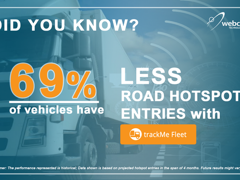 Reduce your vehicle risks with trackMe Fleet