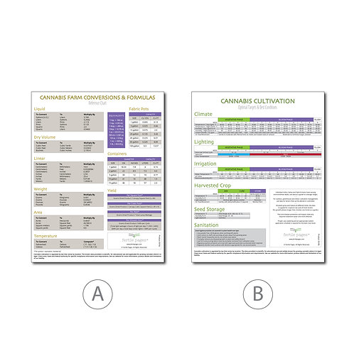 Cannabis Cultivation Reference Charts, A and B in the set