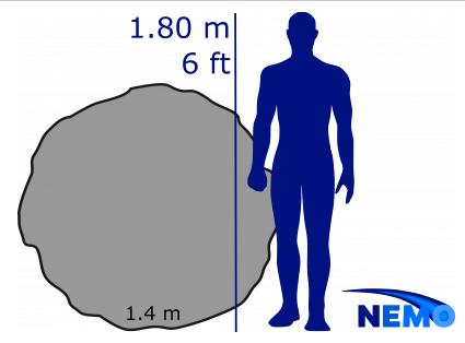 dimensione del meteorite