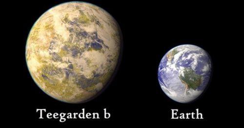 Confronto tra Teegarden B e la Terra