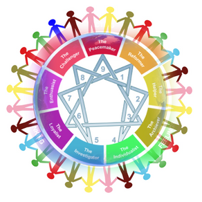What's Your Number: The Enneagram Explained