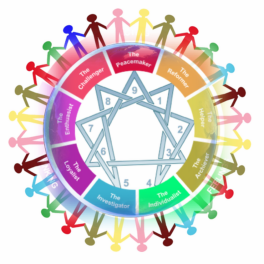 Empathy & Self Discovery with the Enneagram