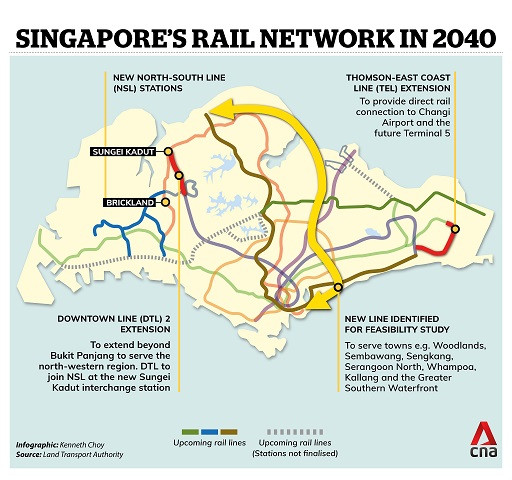 Future MRT Line