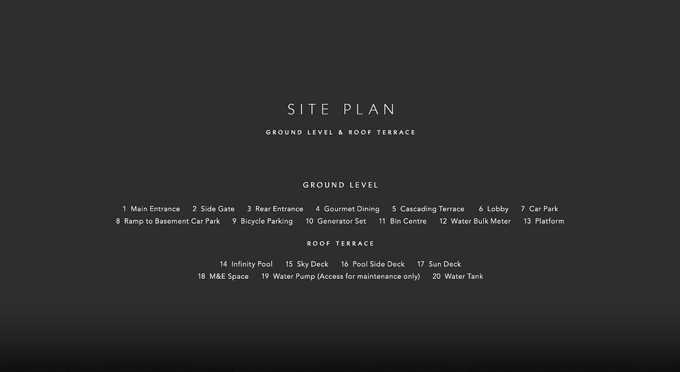 The Iveria site plan