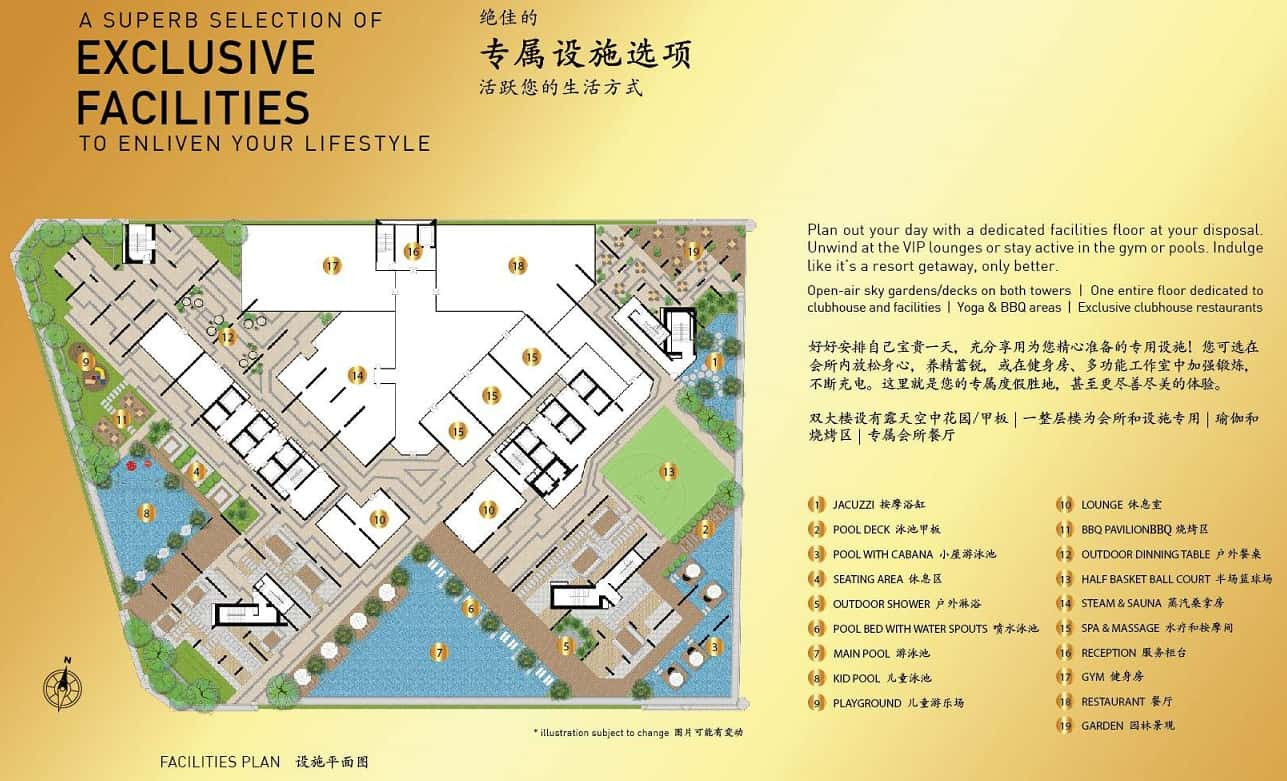 Condominium facilities plan