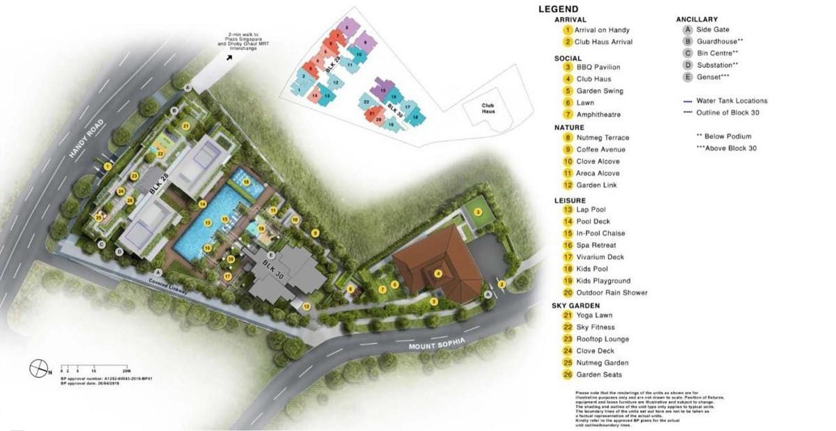 Haus on Handy Site Plan