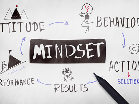 What's your Pandemic TrainingMindset?