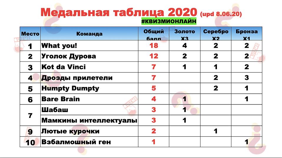 Снимок экрана 2020-06-08 в 14.52.42.png