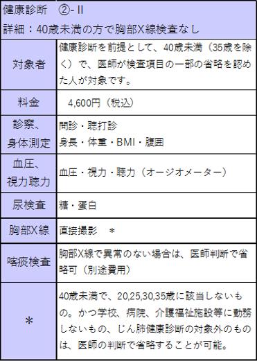 健康診断②-Ⅱ.png