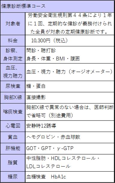 健康診断標準コース.png