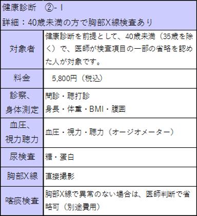 健康診断②-Ⅰ.png