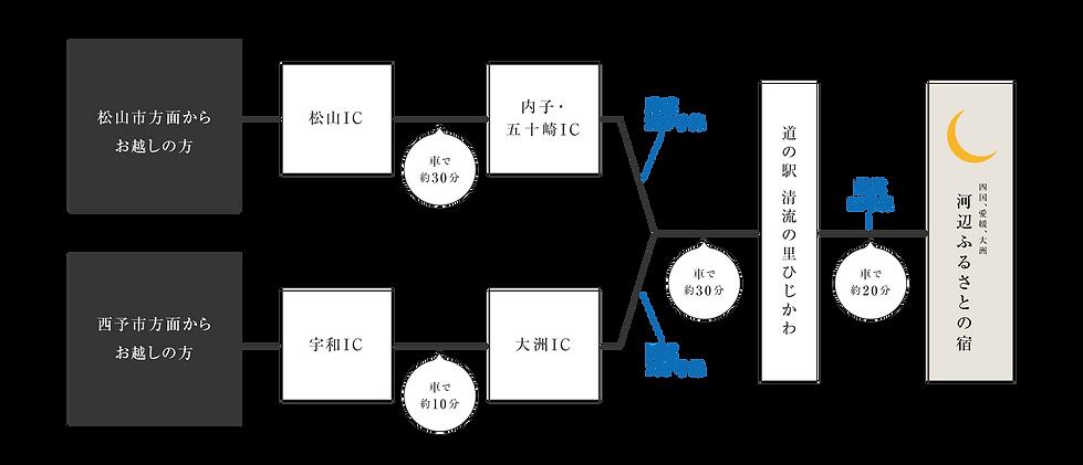 access-min.png