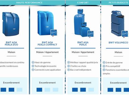 BWT: la filtration et les adoucisseurs d'eau