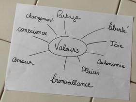 Les valeurs comme support de notre identité