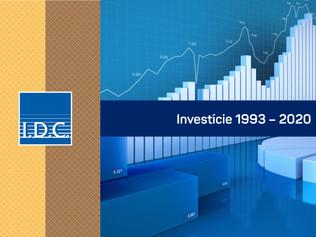 I.D.C. Holding, a.s. – Investície 1993–2020