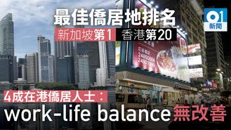 香港人, 你過得舒服嗎?