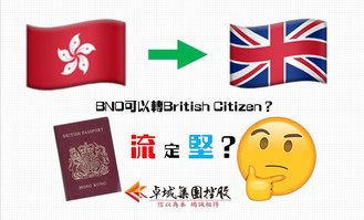 BNO變British Citizen?