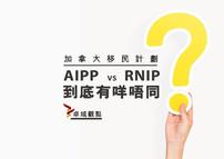 卓域觀點: AIPP : RNIP