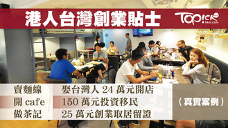 創業移民台灣,去尋找另一片新天地!