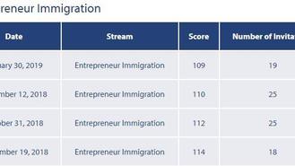 跌穿110!加拿大BC省企業移民(BCPNP)門檻分數再降1分!
