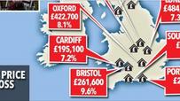 房地產性價比極高的移民天堂 - 英國
